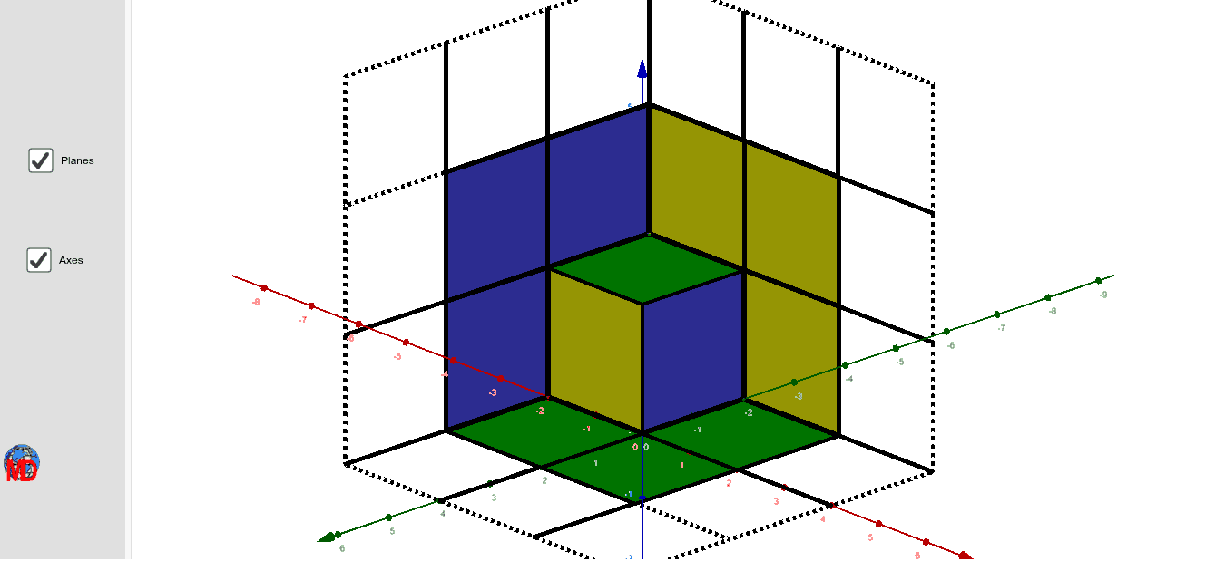 What do you see exactly? one cube or seven cubes Press Enter to start activity