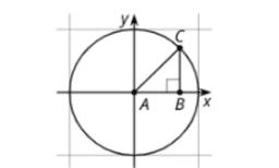 The Pythagorean Identity (Part 2): IM Alg2.6.6