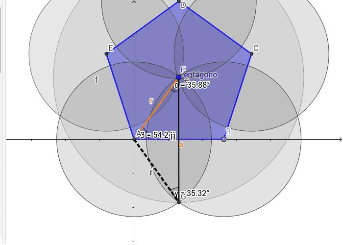 Exploración Matemática 3 (R= R) Press Enter to start activity