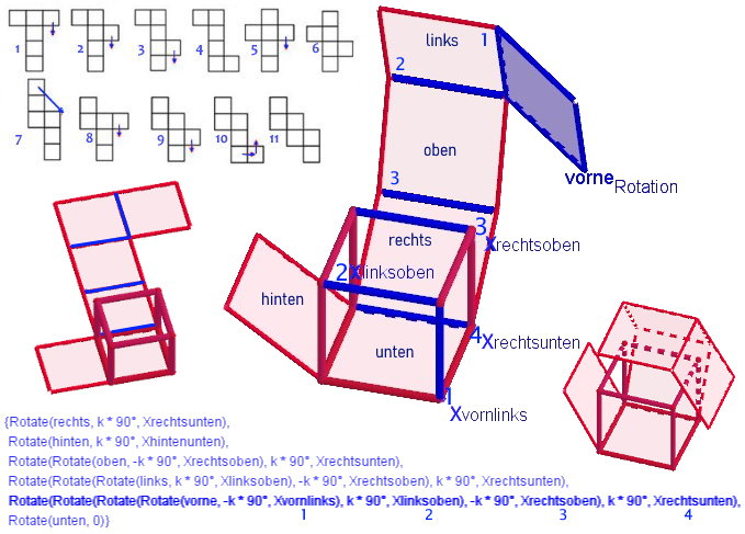 unfolding a cube to a net - how to construct a net