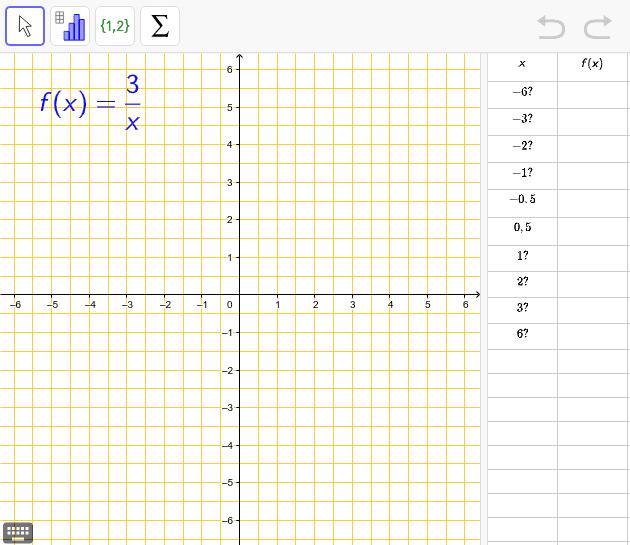 Completa la taula de valors i posar els punts corresponents al gràfic Premeu Enter per iniciar l'activitat