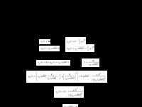 projectileCOCO.pdf
