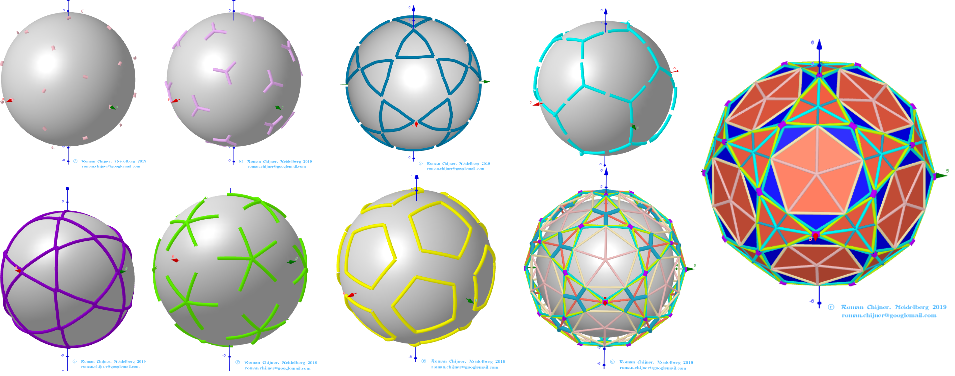 projections of segments of dual polyhedron surfaces on sphere surface: Segments 1-7