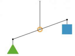 Modeling with Inequalities: IM 7.6.17