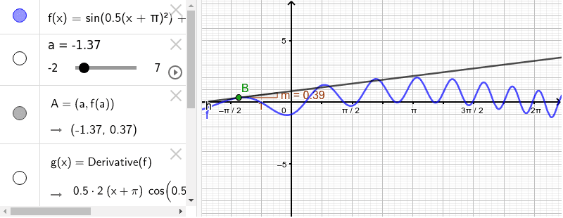 The Derivative as a Function Press Enter to start activity