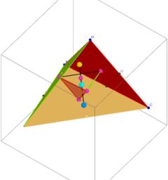 Interesting Tetrahedral Properties