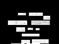 projectilePARA2.pdf